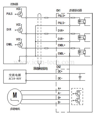2ma860步进电机驱动器
