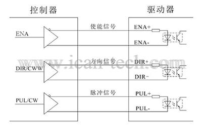 mr2步进驱动器_一能机电(ican)步进电机