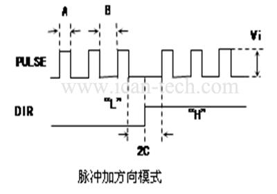 smart端口说明    sw1拨码开关用于设定电机运转工作电流(动态电流)